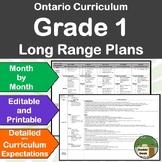 *Editable* Detailed Long Range Plans Gr.1 Ontario Curricul