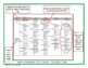 *Editable* Detailed Long Range Plans Gr.4/5 ONT Curriculum ALL SUBJECTS, FI too