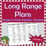 *Editable* Detailed Long Range Plans Gr.5 ONT Curriculum  