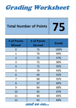 ~ Editable Grading Worksheet ~ For All Assignments within 200 Possible Points