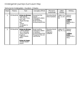 Journeys Curriculum Mapping Worksheets & Teaching Resources
