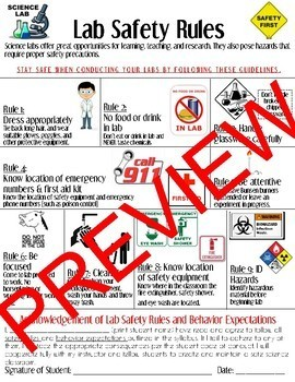 *Editable* Lab Safety Rules