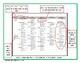 *Editable* Long Range Plans Gr.2&3 Ontario Curriculum –ALL SUBJECTS, FI Included