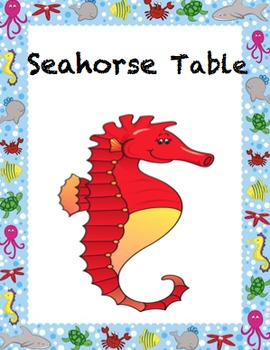 {Editable} Ocean Theme Table Signs