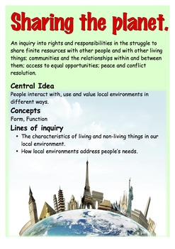 [Editable] PYP Transdisciplinary Themes Poster