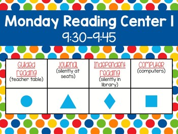 *Editable* Reading Center Rotation Digital Smart Board Display