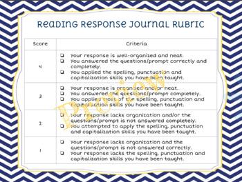 [Editable] Reading Response Journal Rubric