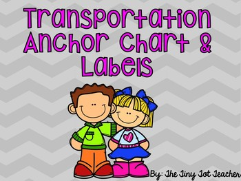 {Editable} Transportation Anchor Chart and Labels