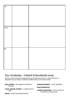 'Edward Scissorhands' Analysis and Essay Prep Resources