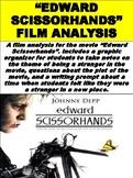 """Edward Scissorhands"" Film Analysis"