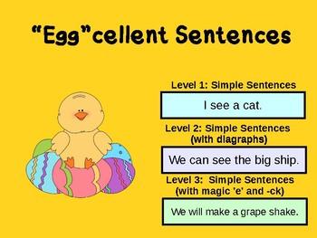 """""""Egg""""cellent Sentences"""