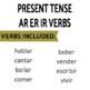 FREEBIE! Review Games for Present Tense of Regular AR/ER/IR Verbs