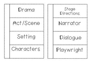 {{Elements of DRAMA}}