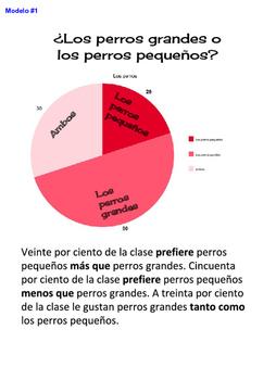 Encuesta: Preferir and comparatives