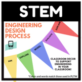 """Engineering Design Process"" Classroom Posters (PLTW)"