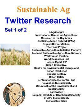(Environment & Sustainability) Twitter Research Set 1 of 2