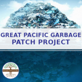 (Environment) The Great Pacific Garbage Patch Twitter Research