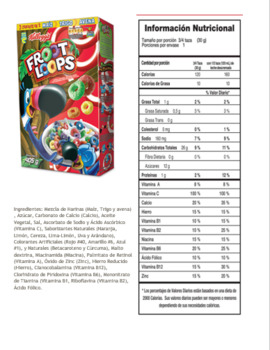 ¿Es tu comida saludable? (Is Your Food Healthy?) - Examining Nutrition Facts