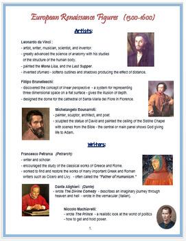 """""""European Renaissance Figures"""" + Assessment"""