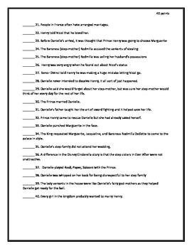 """Ever After"" Cinderella Movie 40 Point True False Quiz"