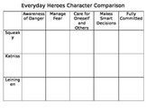 """Everyday Heroes"" Character Comparison"