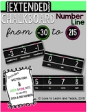 {Extended} Chalkboard Number Line (-30 to 215) with Number Names {Green & Pink}