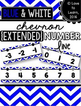 {Extended} Number Line (-30 - 215) - Blue & White Chevron