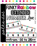 {Extended} Number Line (-30 - 215) - Funky Rainbow Polka Dot