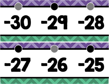 {Extended} Number Line (-30 - 215) - Purple & Turquoise Chevron
