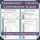 FAHRENHEIT and CELSIUS SCALES Temperature Conversions Differentiated! 2 Forms!