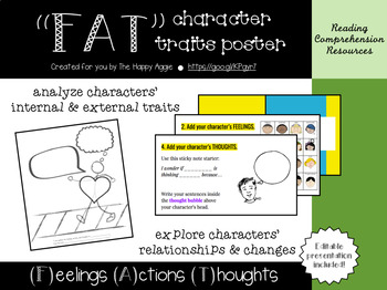 """FAT"" Character Traits Poster"