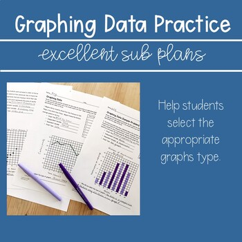 Graphing Data Practice * Excellent Sub Plan*