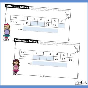 Algebraic Reasoning: Patterns in Tables Paperless Practice