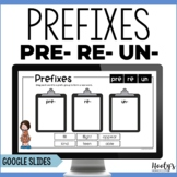 Prefixes Digital Activities Using Google Slides: PRE-, RE-, UN-