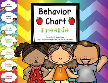 {FREE} Editable Behavior Chart