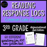 Reading Response Logs for 3rd Grade - Informational Text Edition