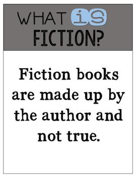 Fiction/Non-Fiction Posters