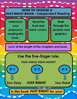 (FREE) Independent Reading Poster - Rules  for Choosing a 'Just Right' book