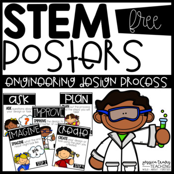 *FREE* STEM Posters (Engineering Design Process)