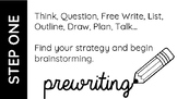 **FREE** Writing Process Posters