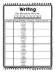 *FREEBIE* 3rd Grade Reading, Math, and Writing Conference Notes