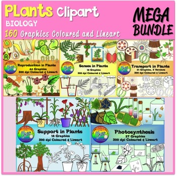 [FREEBIE] Biology Clipart Sampler
