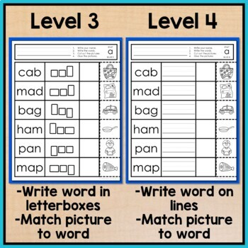 FREE CVC Words Worksheets: No Prep Write Cut and Paste Activity
