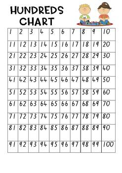 [FREEBIE] Hundreds Chart