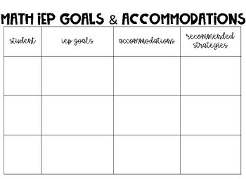 *FREEBIE* IEP Goals & Accommodations Reference Sheet