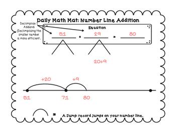 *FREEBIE* Math Mat: Addition Strategies Trial