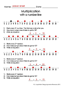 *FREEBIE* Multiplication with Number Lines