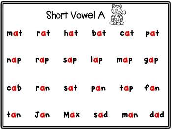 *FREEBIE* Short A Fluency Practice