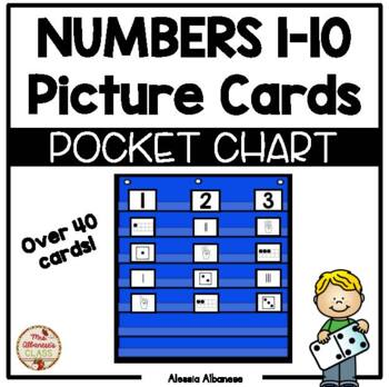 {FREEBIE} Show Me The Number! Cards that represent numerals 1-10