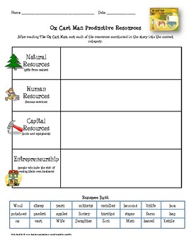 {FREEBIE} The Ox Cart Man Productive Resources Sort